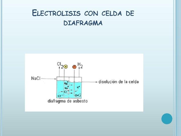ELECTROLISIS CON CELDA DE DIAFRAGMA