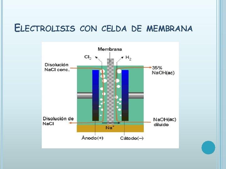 ELECTROLISIS CON CELDA DE MEMBRANA