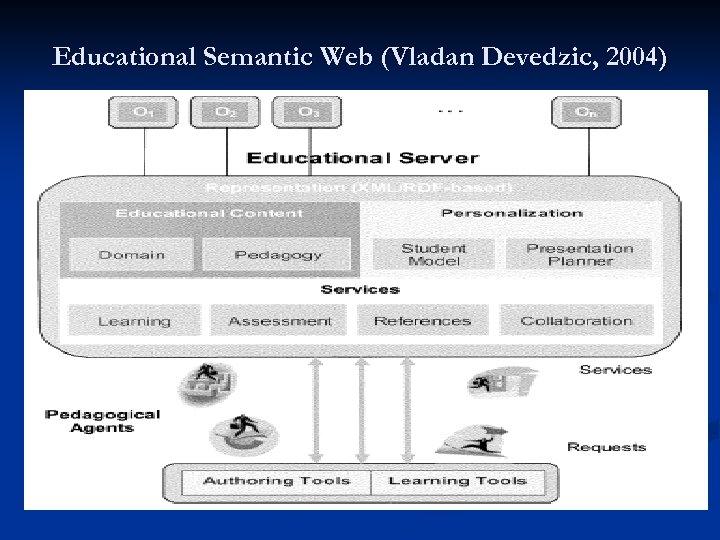 Educational Semantic Web (Vladan Devedzic, 2004)