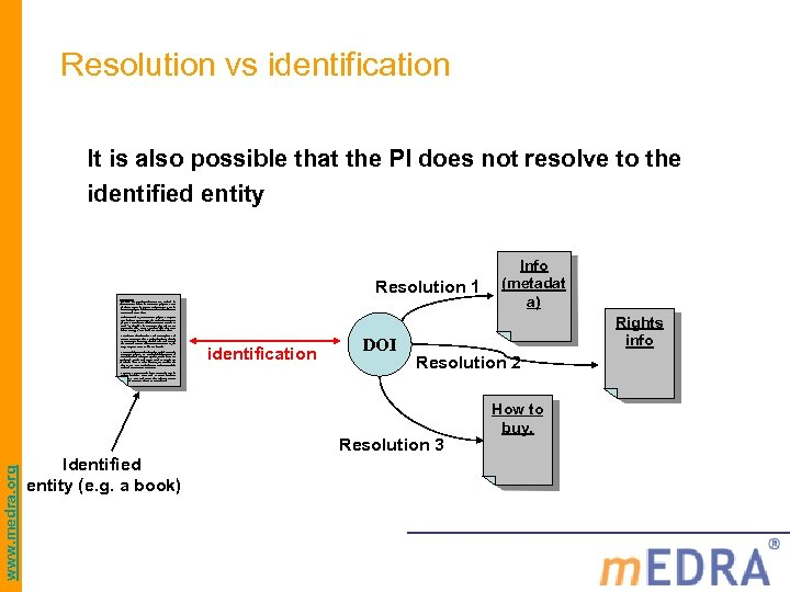Resolution vs identification It is also possible that the PI does not resolve to