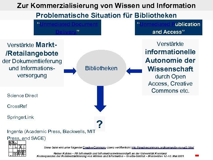 """Zur Kommerzialisierung von Wissen und Information Problematische Situation für Bibliotheken """"Unmediated Document Delivery"""" Verstärkte"""