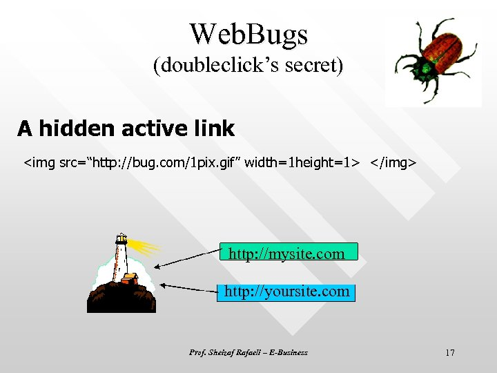 "Web. Bugs (doubleclick's secret) A hidden active link <img src=""http: //bug. com/1 pix. gif"""