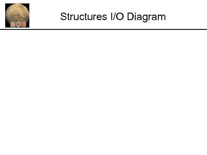 Structures I/O Diagram