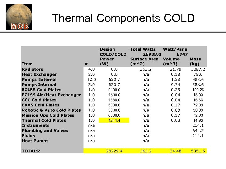 Thermal Components COLD