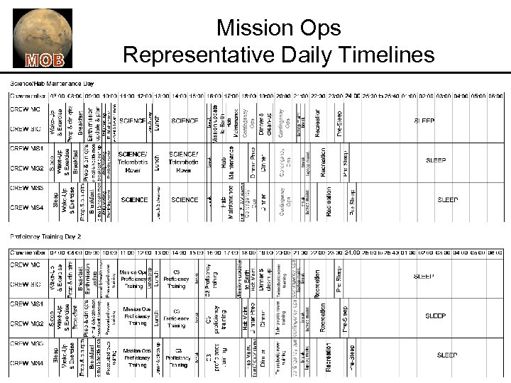 Mission Ops Representative Daily Timelines