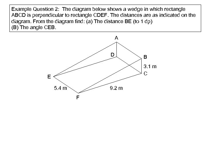 Example Question 2: The diagram below shows a wedge in which rectangle ABCD is