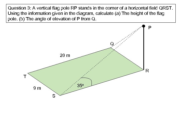 Question 3: A vertical flag pole RP stands in the corner of a horizontal