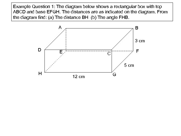 Example Question 1: The diagram below shows a rectangular box with top ABCD and