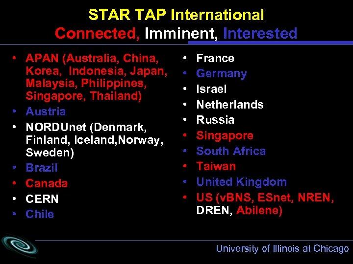 STAR TAP International Connected, Imminent, Interested • APAN (Australia, China, Korea, Indonesia, Japan, Malaysia,