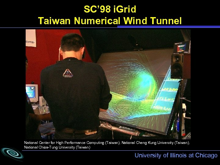 SC' 98 i. Grid Taiwan Numerical Wind Tunnel National Center for High Performance Computing