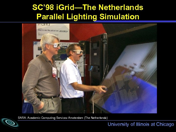 SC' 98 i. Grid—The Netherlands Parallel Lighting Simulation SARA: Academic Computing Services Amsterdam (The