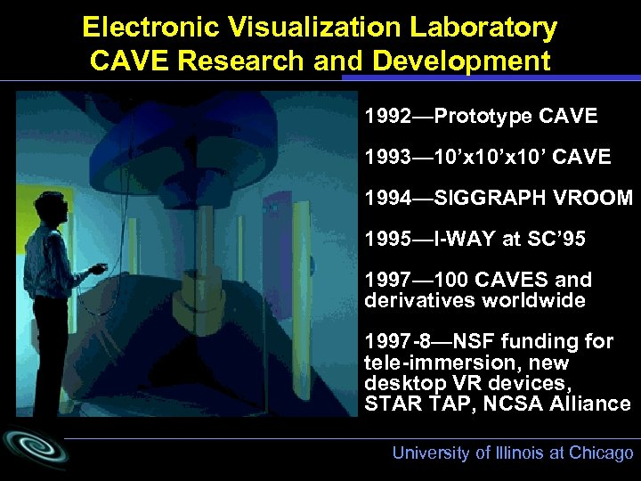Electronic Visualization Laboratory CAVE Research and Development 1992—Prototype CAVE 1993— 10'x 10' CAVE 1994—SIGGRAPH