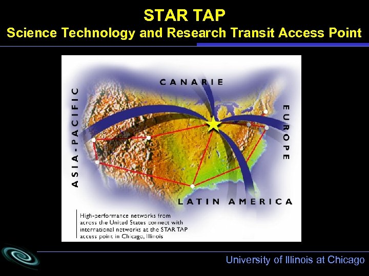 STAR TAP Science Technology and Research Transit Access Point University of Illinois at Chicago