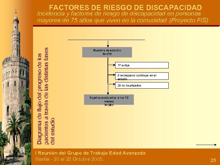 FACTORES DE RIESGO DE DISCAPACIDAD Diagrama de flujo del progreso de los pacientes a