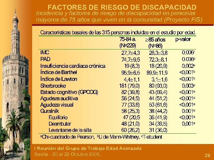 FACTORES DE RIESGO DE DISCAPACIDAD Incidencia y factores de riesgo de discapacidad en personas