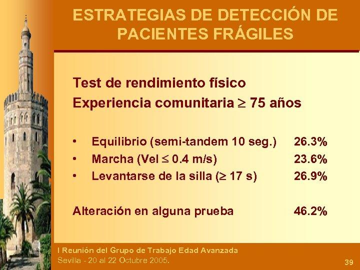 ESTRATEGIAS DE DETECCIÓN DE PACIENTES FRÁGILES Test de rendimiento físico Experiencia comunitaria 75 años