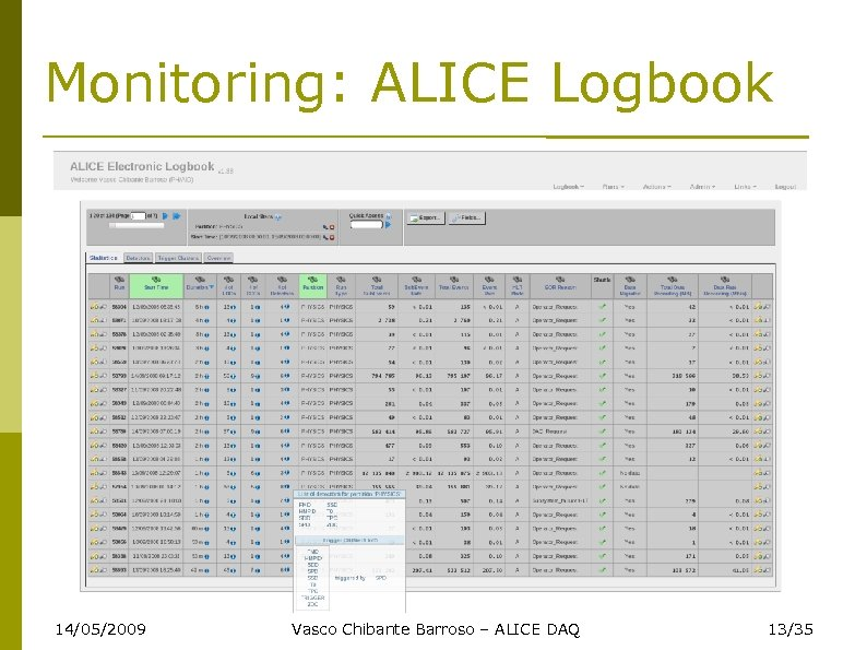 Monitoring: ALICE Logbook 14/05/2009 Vasco Chibante Barroso – ALICE DAQ 13/35