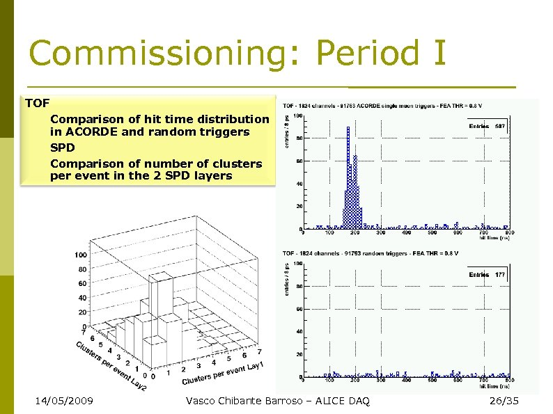 Commissioning: Period I TOF Comparison of hit time distribution in ACORDE and random triggers