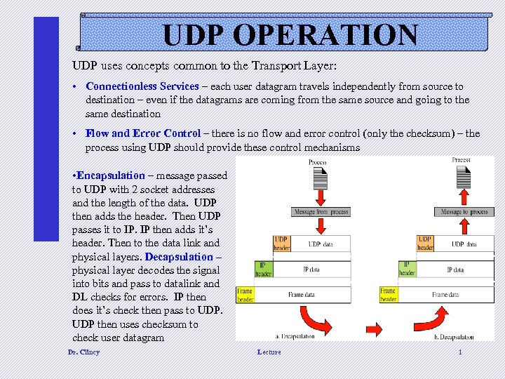 UDP OPERATION UDP uses concepts common to the Transport Layer: • Connectionless Services –