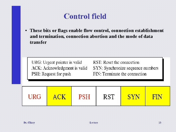 Control field • These bits or flags enable flow control, connection establishment and termination,
