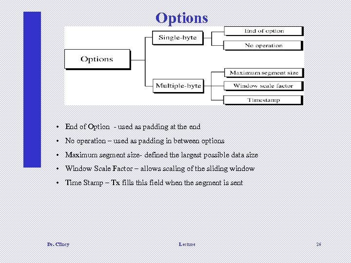 Options • End of Option - used as padding at the end • No