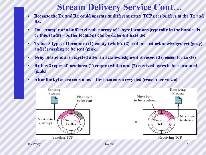 Stream Delivery Service Cont… • Because the Tx and Rx could operate at different