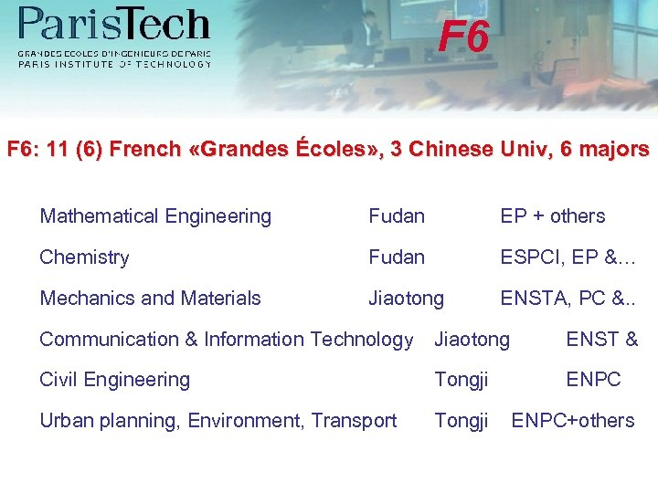 F 6 F 6: 11 (6) French «Grandes Écoles» , 3 Chinese Univ, 6