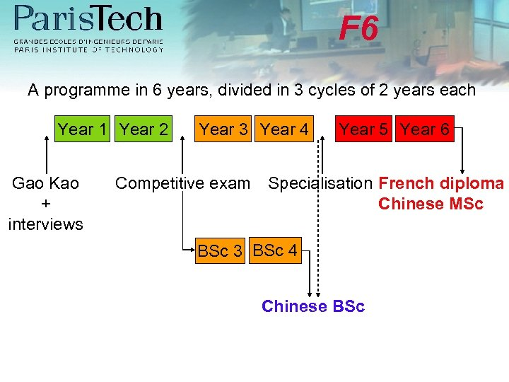 F 6 A programme in 6 years, divided in 3 cycles of 2 years