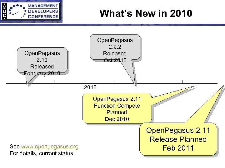 What's New in 2010 Open. Pegasus 2. 9. 2 Released Oct 2010 Open. Pegasus