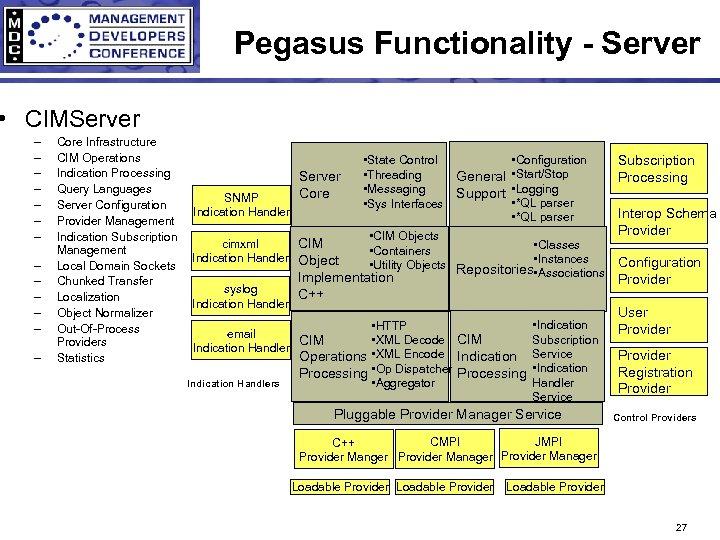 Pegasus Functionality - Server • CIMServer – – – – Core Infrastructure CIM Operations