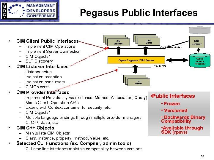 Pegasus Public Interfaces • CIM Client Public Interfaces – – • Listener setup Indication