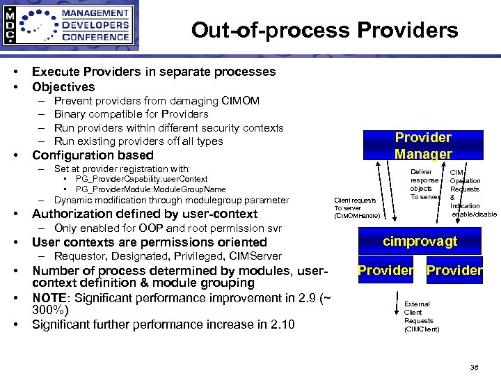 Out-of-process Providers • • Execute Providers in separate processes Objectives – – • Prevent