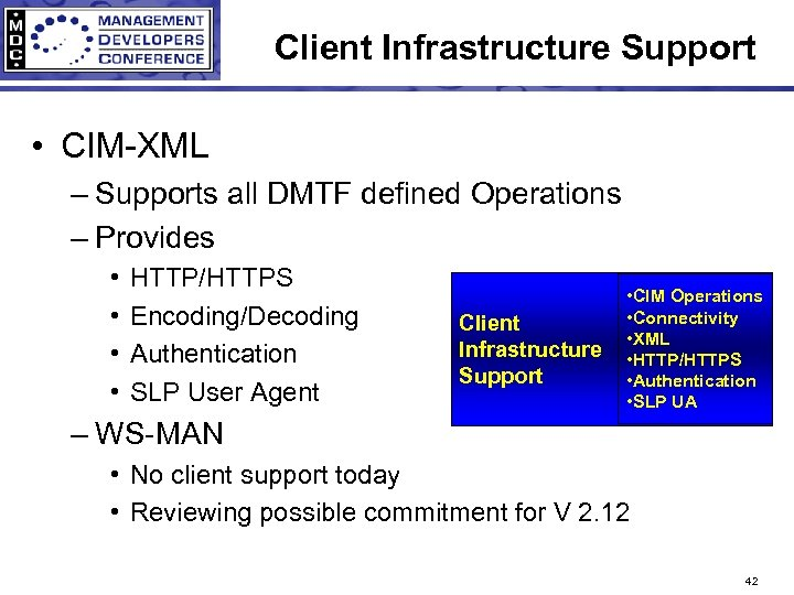 Client Infrastructure Support • CIM-XML – Supports all DMTF defined Operations – Provides •