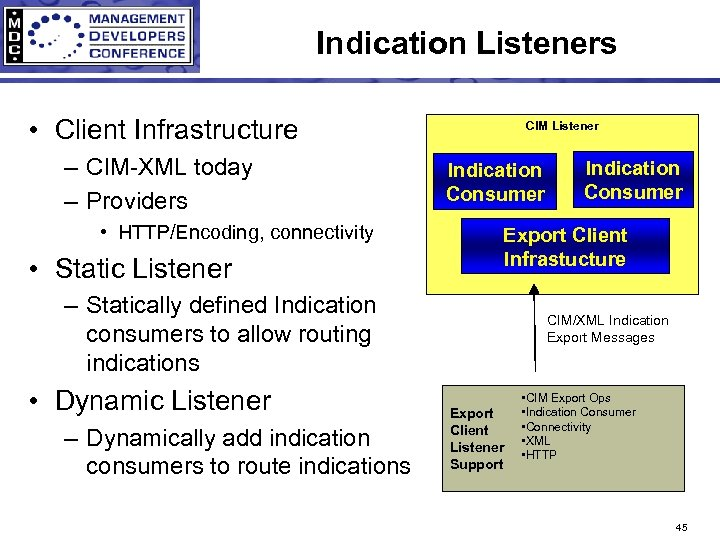 Indication Listeners • Client Infrastructure – CIM-XML today – Providers • HTTP/Encoding, connectivity •