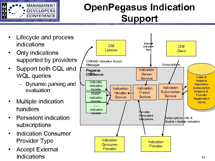 Open. Pegasus Indication Support • Lifecycle and process indications • Only indications supported by