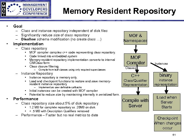 Memory Resident Repository • Goal – Class and instance repository independent of disk files