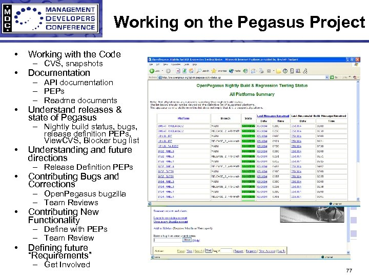 Working on the Pegasus Project • Working with the Code • Documentation • Understand