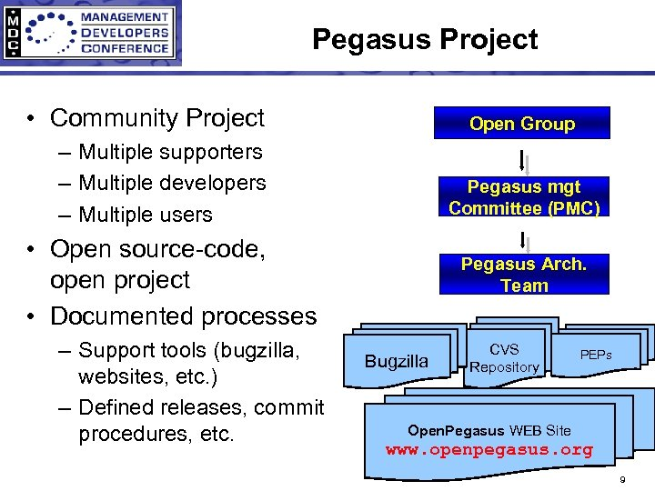 Pegasus Project • Community Project Open Group – Multiple supporters – Multiple developers –