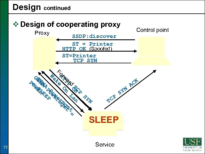 Design continued v Design of cooperating proxy Proxy Fo rw ar OK n =