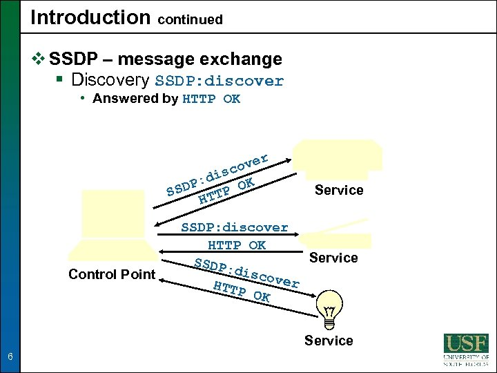 Introduction continued v SSDP – message exchange § Discovery SSDP: discover • Answered by