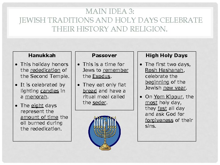 MAIN IDEA 3: JEWISH TRADITIONS AND HOLY DAYS CELEBRATE THEIR HISTORY AND RELIGION. Hanukkah