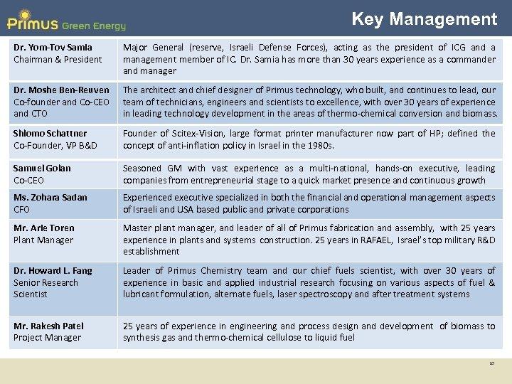 Key Management Dr. Yom-Tov Samia Chairman & President Major General (reserve, Israeli Defense Forces),