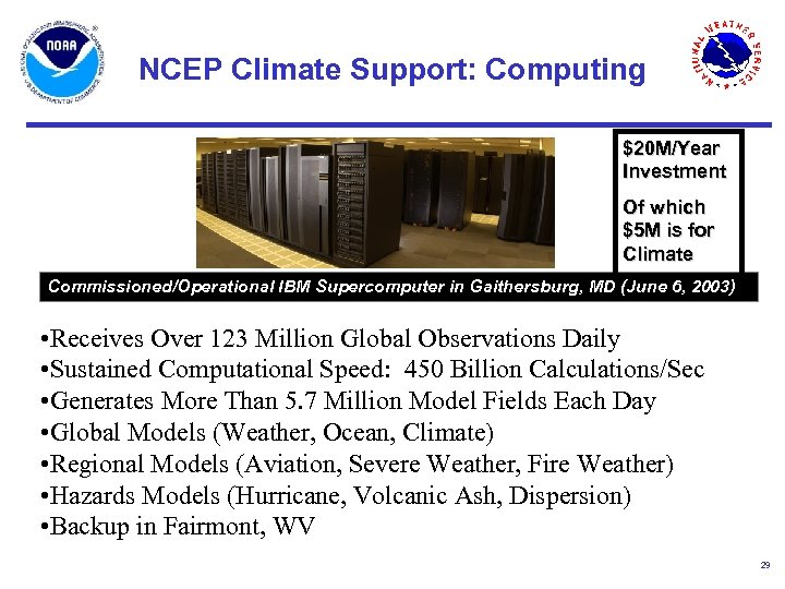 NCEP Climate Support: Computing $20 M/Year Investment Of which $5 M is for Climate