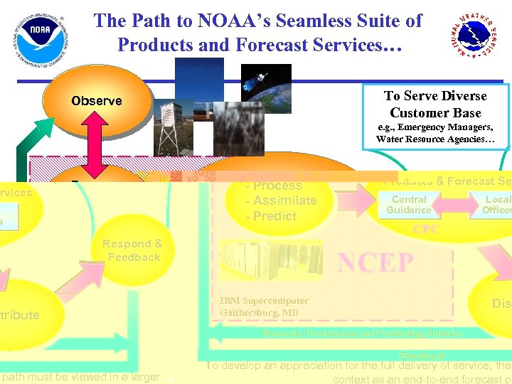 The Path to NOAA's Seamless Suite of Products and Forecast Services… To Serve Diverse