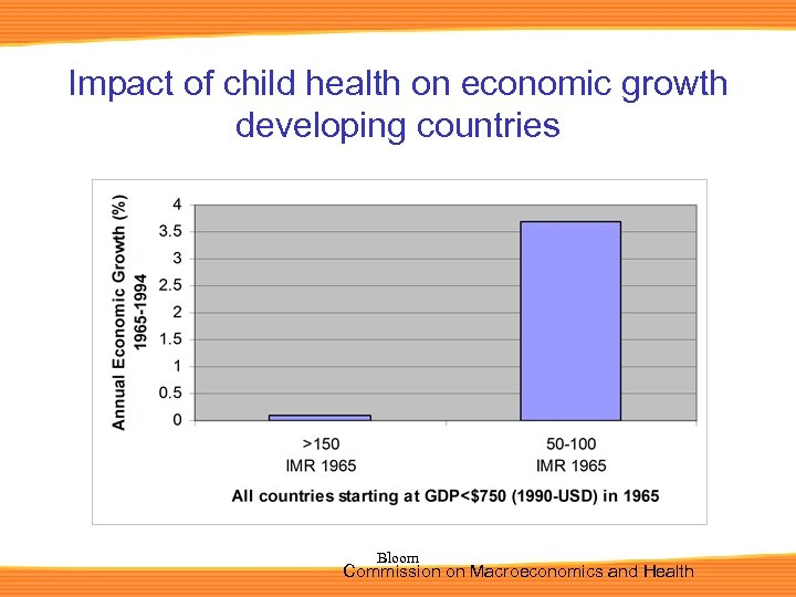 Impact of child health on economic growth developing countries Bloom Commission on Macroeconomics and