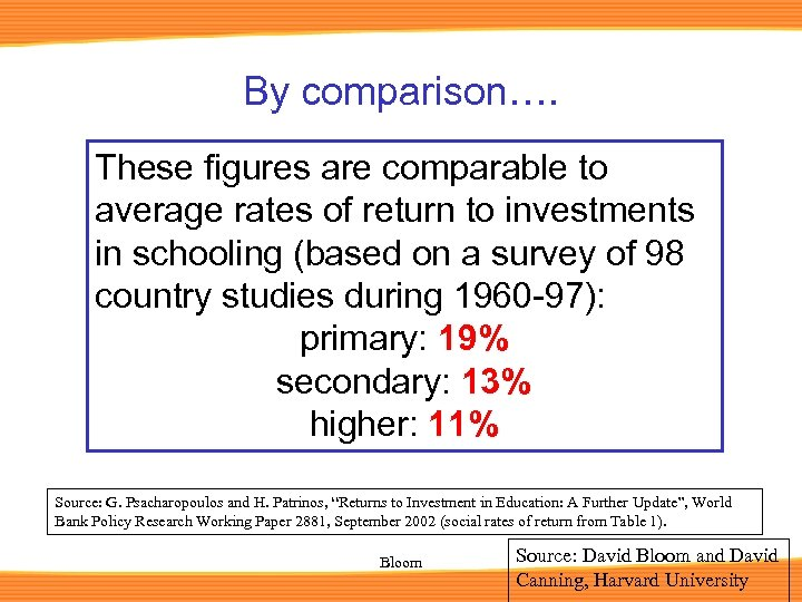 By comparison…. These figures are comparable to average rates of return to investments in