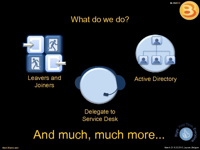 BLUG 2013 What do we do? Leavers and Joiners Active Directory Delegate to Service