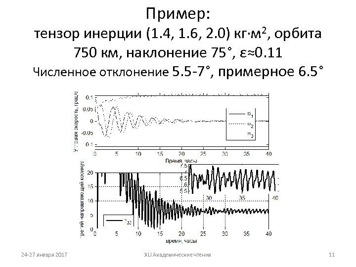Пример: тензор инерции (1. 4, 1. 6, 2. 0) кг∙м 2, орбита 750 км,
