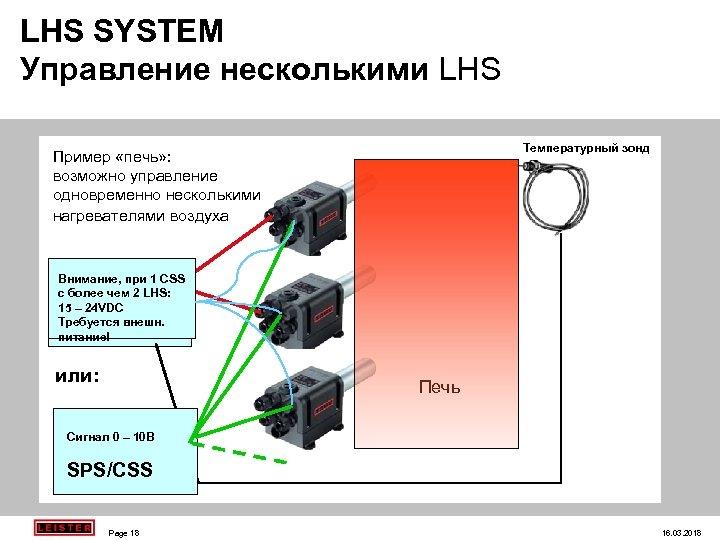 LHS SYSTEM Управление несколькими LHS Teмпературный зонд Пример «печь» : возможно управление одновременно несколькими