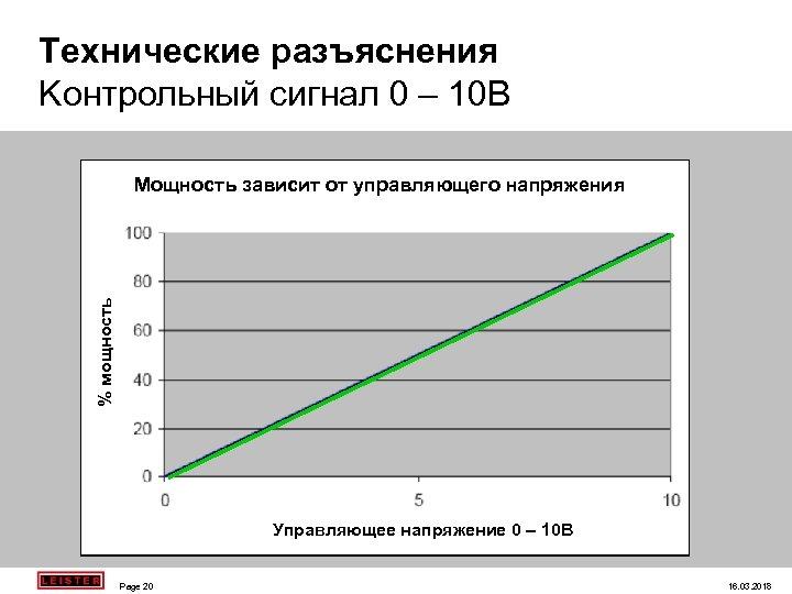 Teхнические разъяснения Koнтрольный сигнал 0 – 10 В % мощность Мощность зависит от управляющего